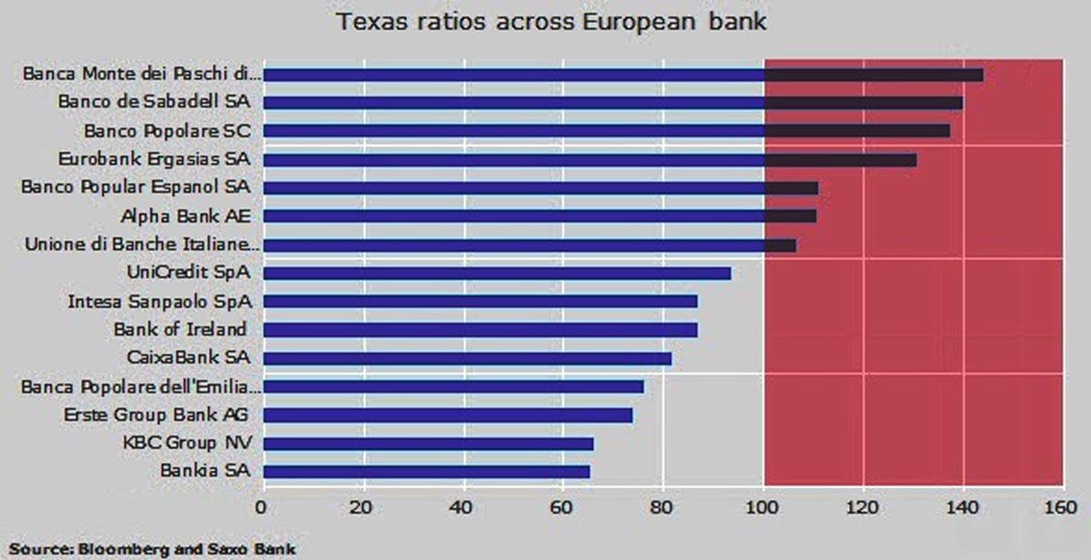 TexasRatio1