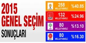 HDP 2