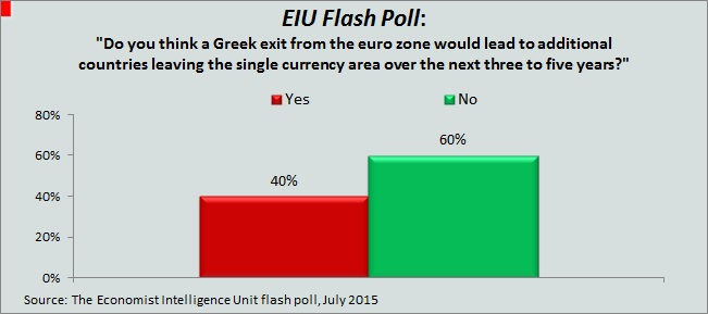 Greece poll chart 3