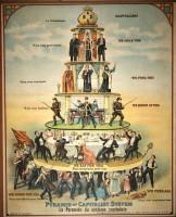 Pyramid-of-Capitalist-System-feoudalism-1