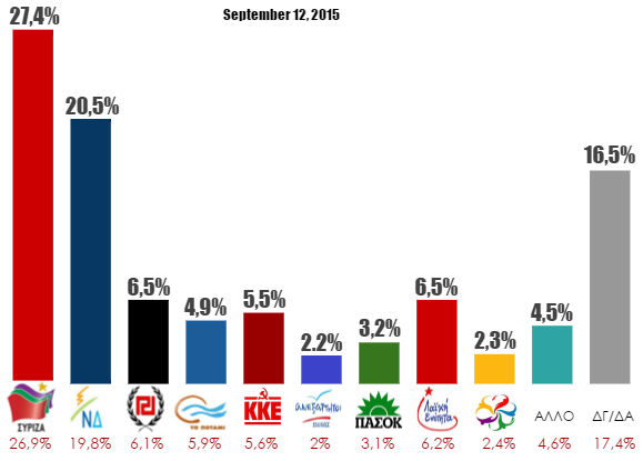 nationwidepoll_september15cc_be-1b