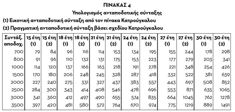 content_pinakas_4