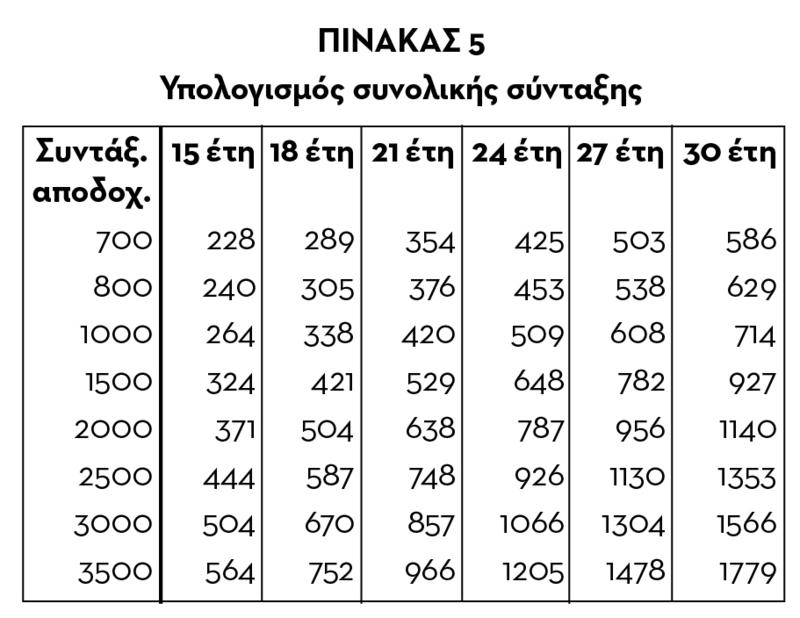 content_pinakas_5