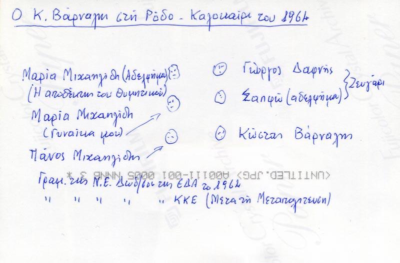 k.varnalis-3